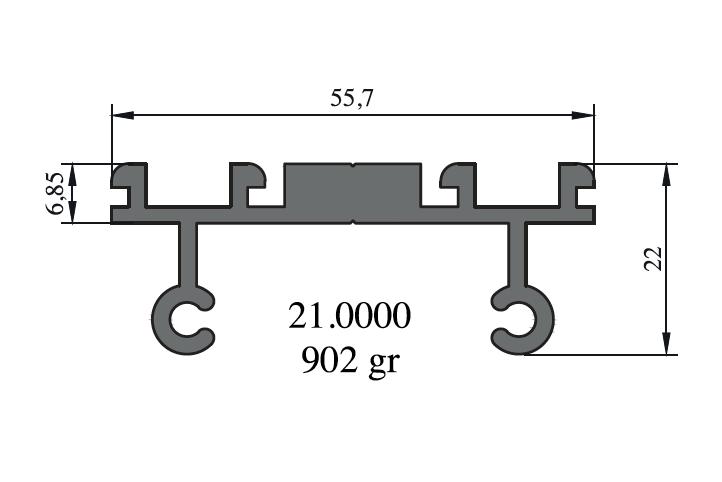Profily řady C60
